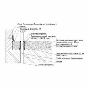 Шумостоп-К2 (1 слой)1