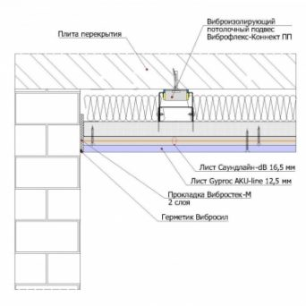 Виброфлекс-Коннект ПП (115 мм)1