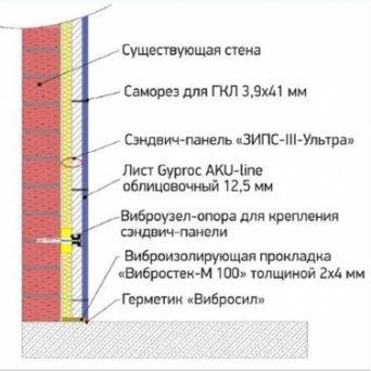 ЗИПС-III-Ультра1