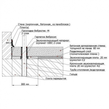 звукоизоляция пола в квартире Севастополь и Крым