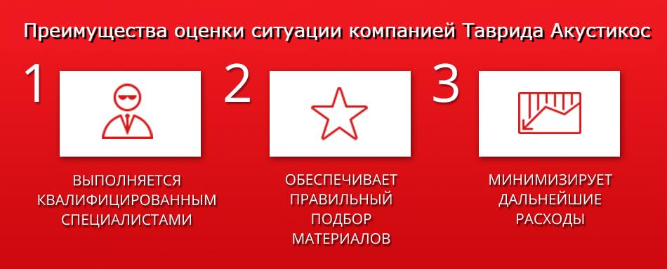 Этапы зыукоизоляции Севастополь