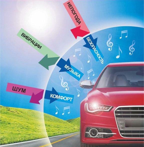 Автомобильная звукоизоляция